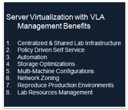 Server Virtualization with VLA Management Benefits