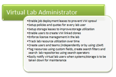 Set of VMLogix LabManager use cases for the virtual lab administrator